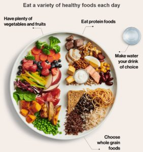 Canada?s new food guide: a better version of MyPlate""