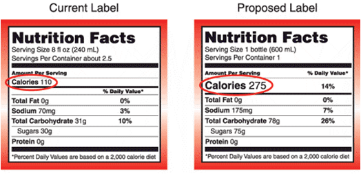 Food Politics by Marion Nestle » Coca-Cola reveals calories?